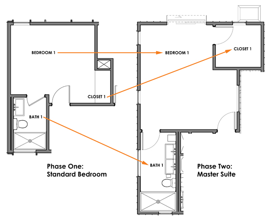 Small Home Plans Elegant Images About Tiny Houses On Pinterest