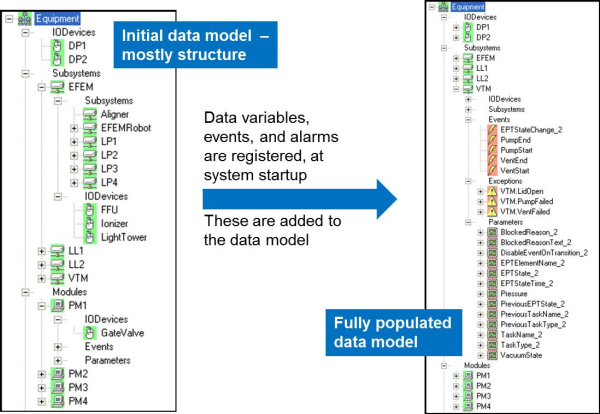 Data Model resized 600