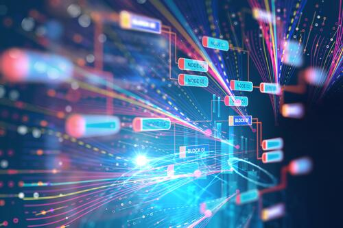 Verknüpfte Systeme via Webservice