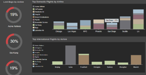 How to Create Interactive Dashboards