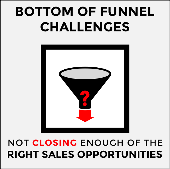 Bottom_of_Funnel_Challenges_2.png