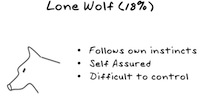 lone wolf