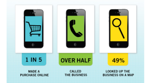 mobile-marketing-for-small-business