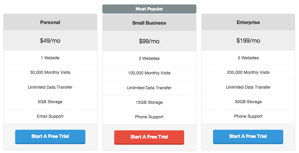 easy pricing tools WordPress tools