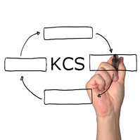 How to Use KCS to Optimize Workflow_370-370
