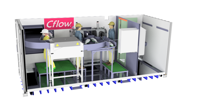 Cflow Compact Processing Factory