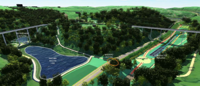 Rendering of Junction and Panther Hollow