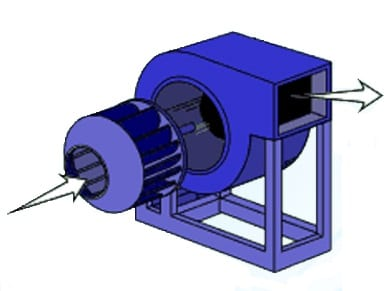 What Type of Fan Should I Be Considering for my Dust Collection System?