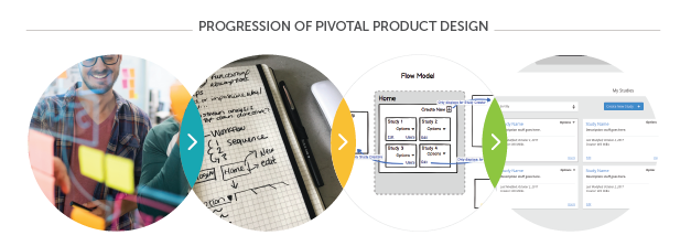 Array Analytics Progression of Pivotal Product Design