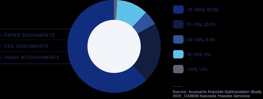UiPath-die-herausforderung-der-automatisierung-bei-der-kreditorenbuchhaltung.png