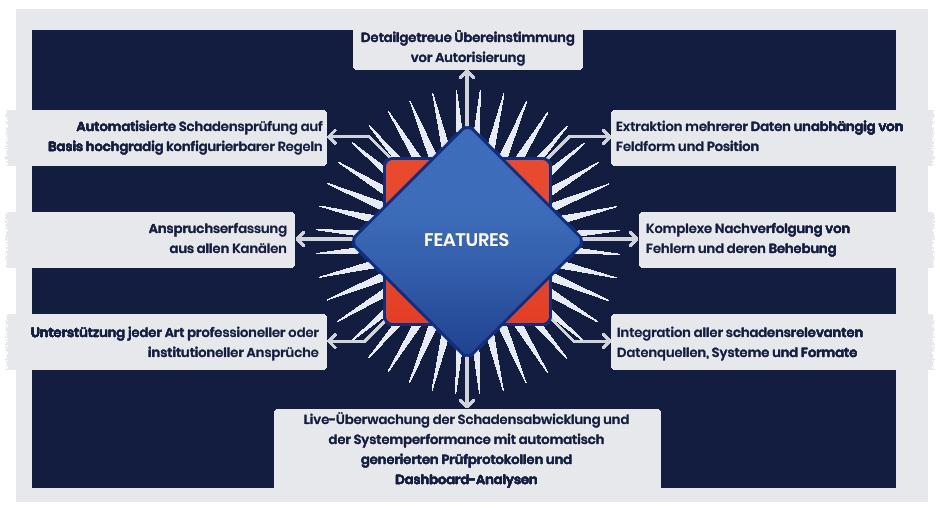 UiPath-RPA-rationalisiert-die-schadenabwicklung.png