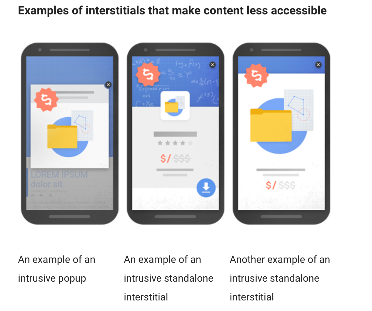 Intrusive interstitial ads that Google has begun penalizing in 2017.