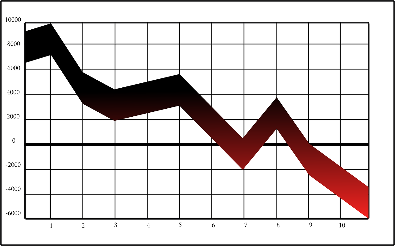 Social Media Disappearing Content Line Graph, BizTraffic LLC