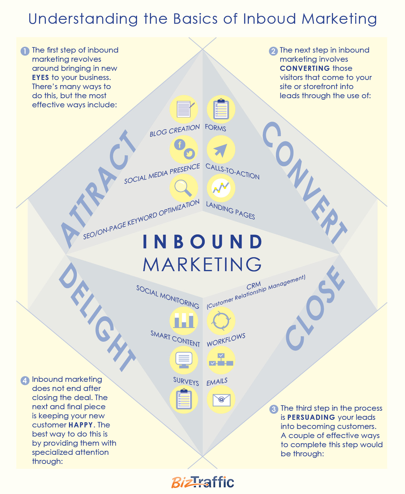 Understanding the Basics of Inbound Marketing