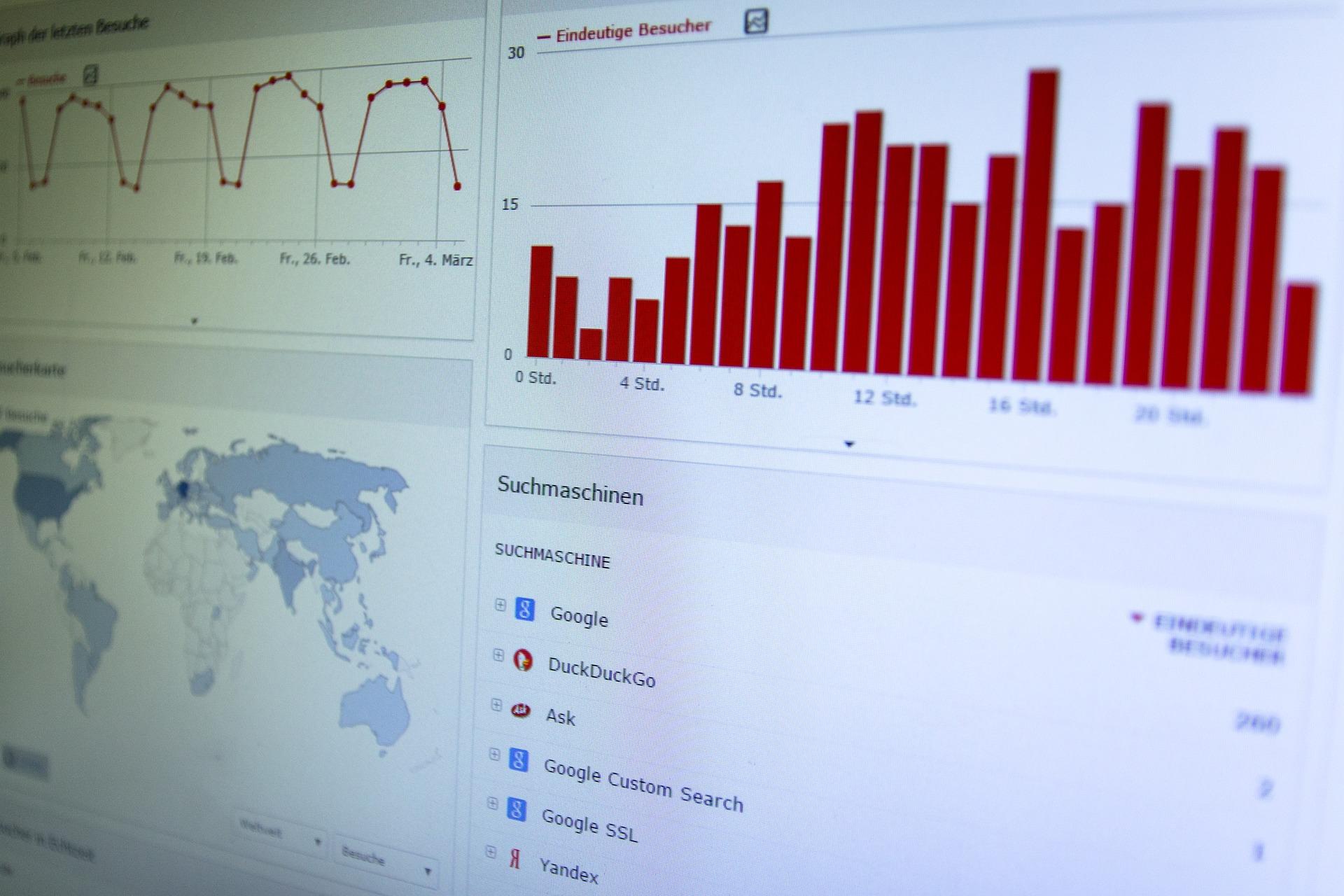 Google Analytics Attribution Modeling