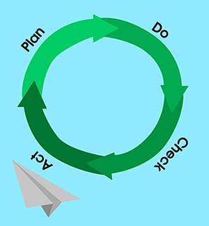 PDCA_Cycle_-new-small_2.jpg