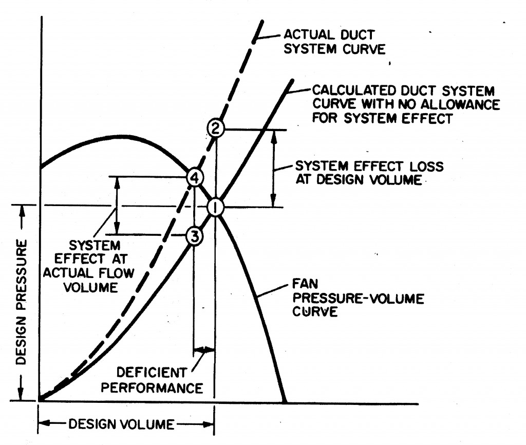 Energy Efficiency and Sound Control: Part 1