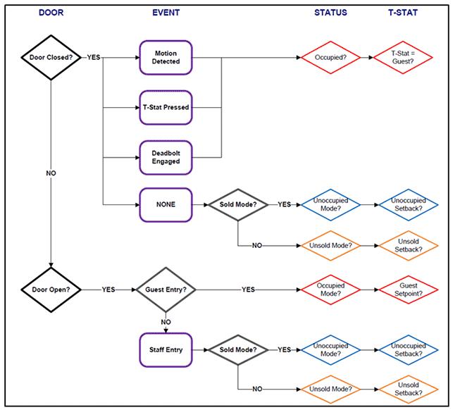 2004 525i Wiring Diagram Hvac - Wiring Diagrams Schematics