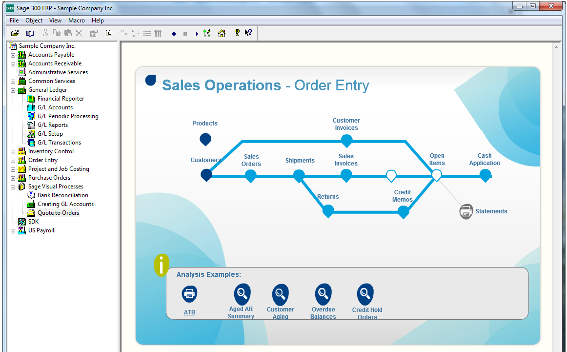 Sage 300 erp 2012 new visual process flow sage 300 erp 2012 sales operations order entry process flow ccuart Image collections