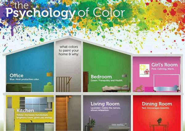 Colors For Room color matters in your home and business