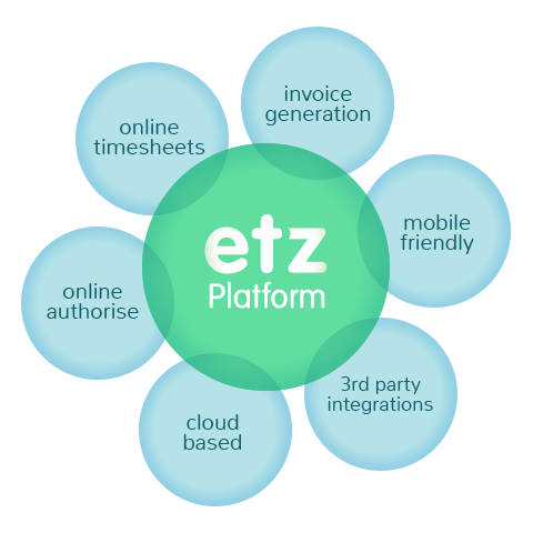 etz-platfrom-features-bubbles.png
