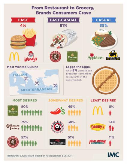 Food-Brands-compressor-423x546