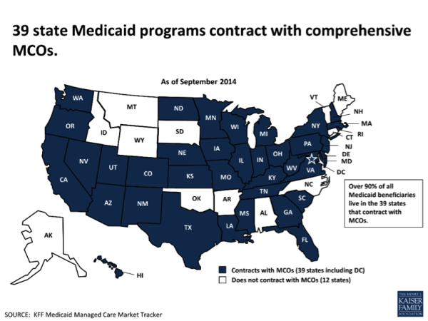Medicaid Managed Care vs. State Fee for Service