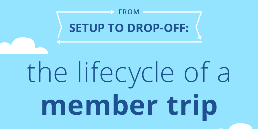 From Setup to Drop-Off – The Lifecycle of a Member Trip [INFOGRAPHIC]