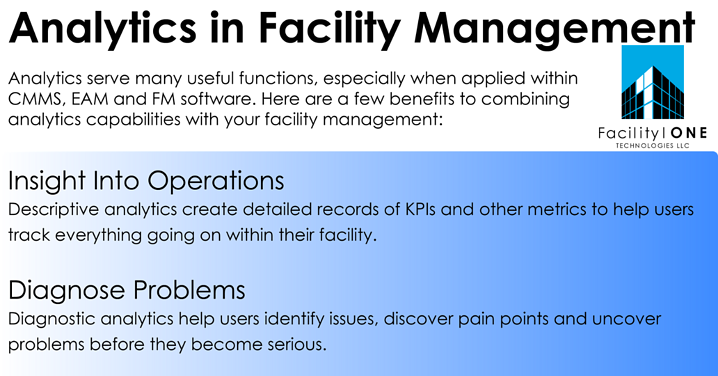 The Importance of Analytics in Facility Management.