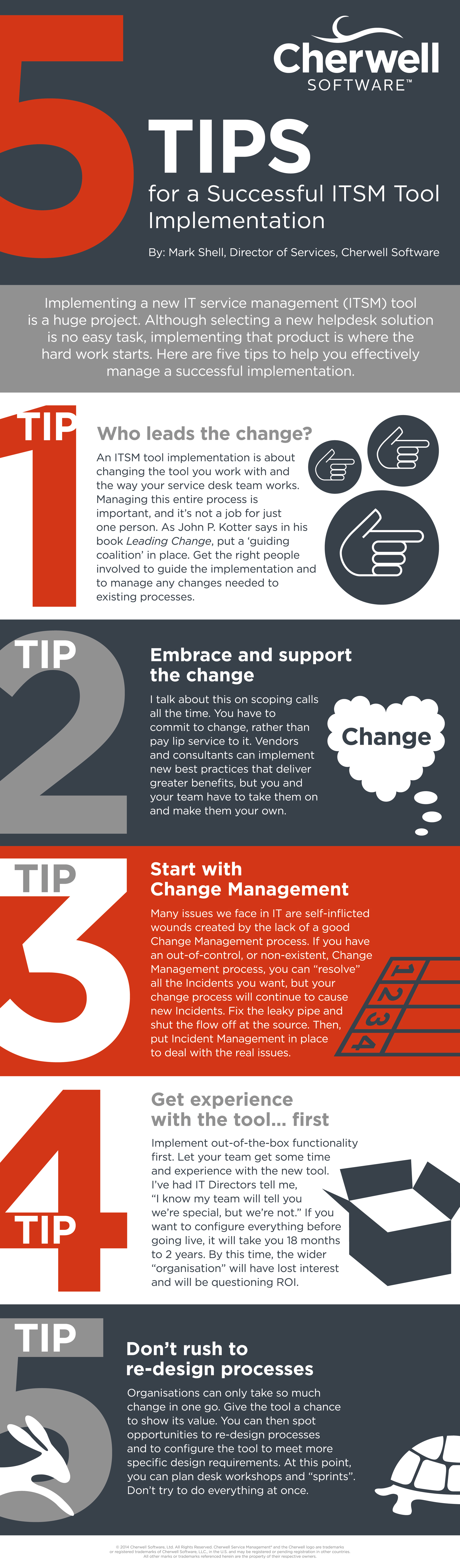 Cherwell_Successful_ITSM_Tool_Infographic
