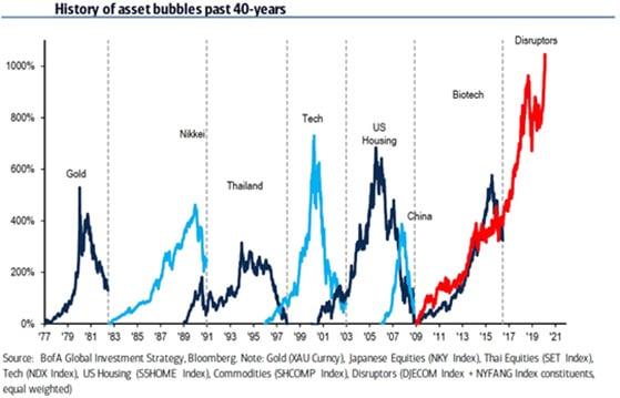 Asset-Bubbles-(1)