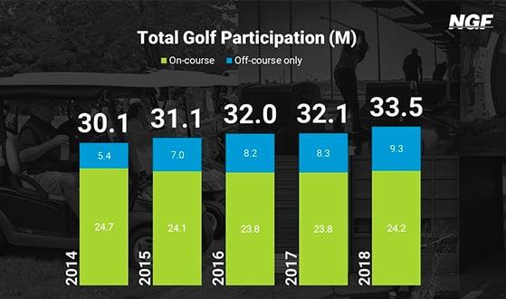 golf-chart