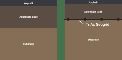 Tensar-Pavement-Optimization-Cross-Sections