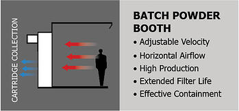 batch-booth-booth