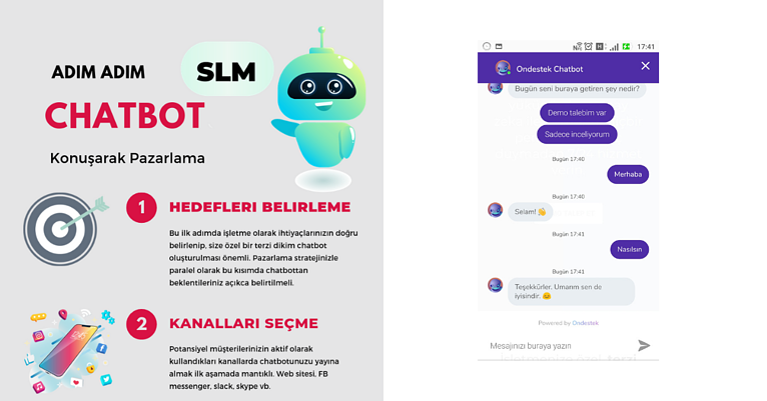 Ondestek Blog-Adım adım chatbot-infografik