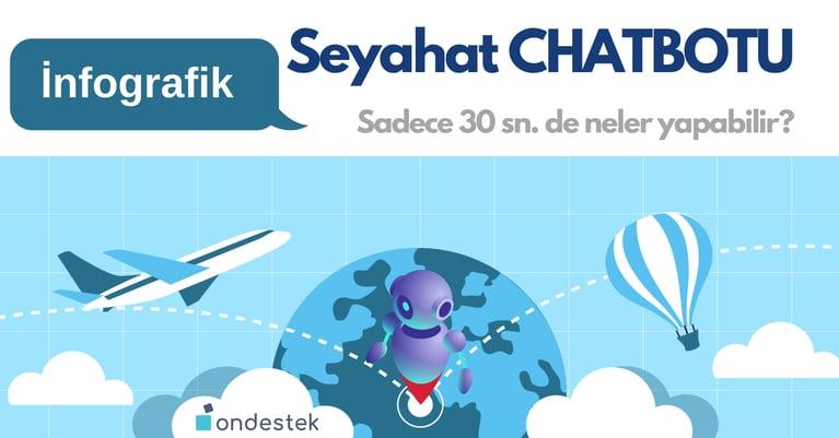 Ondestek-Seyahat Chatbotu-Infografik