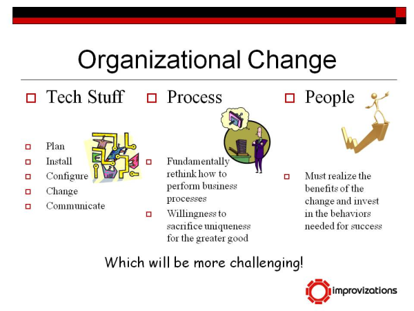 a discussion on the process of change in an organisation Discussion organizational readiness for change is a multi-level, multi-faceted construct as an organization-level construct, readiness for change refers to organizational members' shared resolve to implement a change (change commitment) and shared belief in their collective capability to do so (change efficacy.