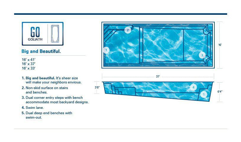 Goliath Fiberglass Pool Dimensions