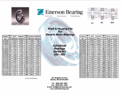 Shaft and Housing Fits for Electric Motor Bearings