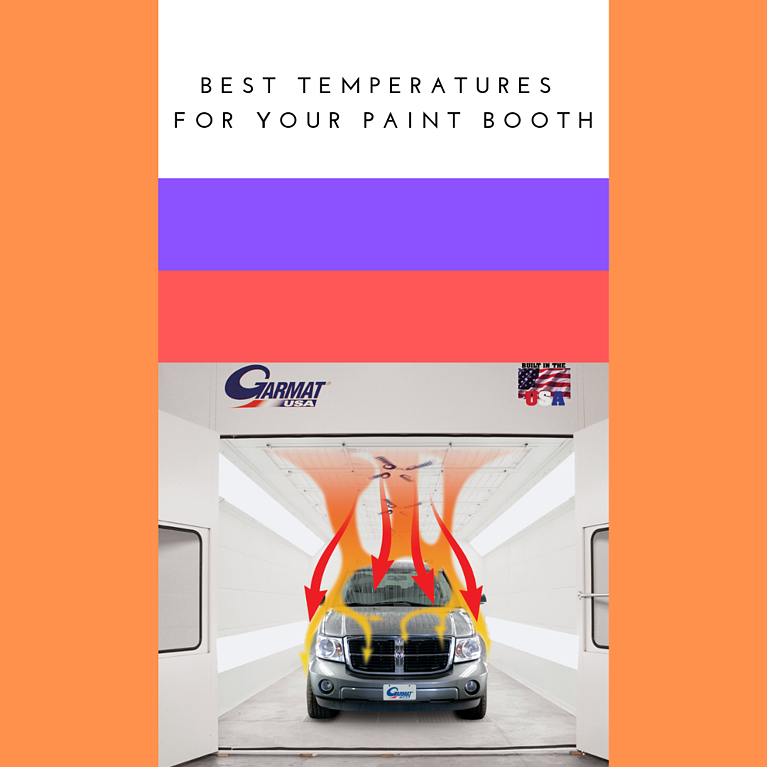 Best Temperatures For Your Paint Booth
