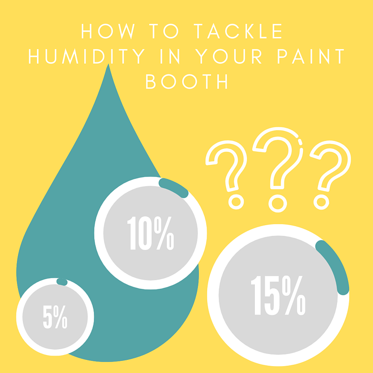How To Tackle Humidity In Your Paint Booth(1)