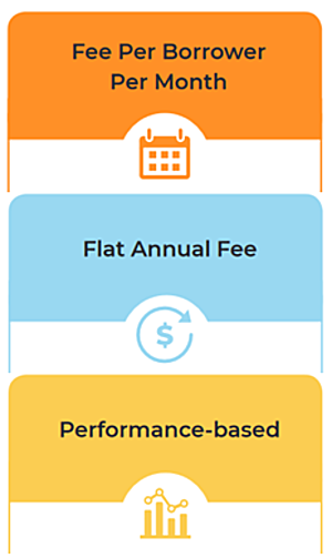 3 Types Default Prevention Pricing: fee per borrower per month, flat annual fee, performance-based