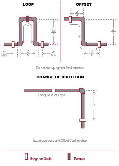 CPS_Expansion-Loops_EN-PK