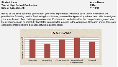 Educational Strengths Assessment Tool (ESAT)