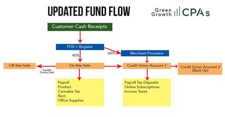 fund-flow2