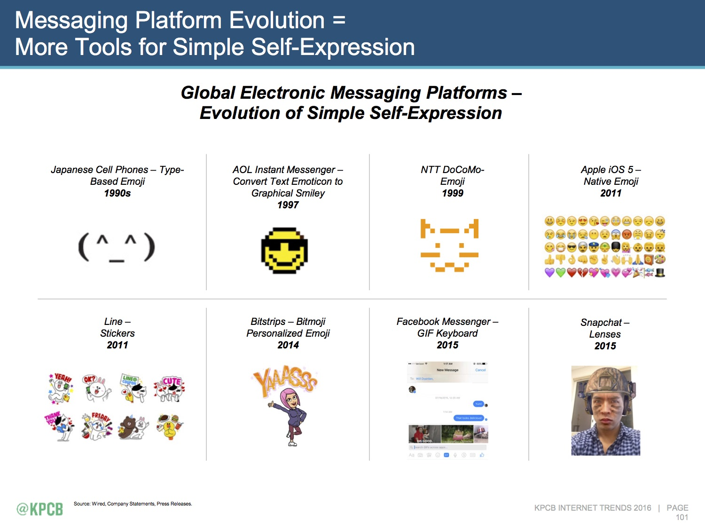history_of_emoji.jpg