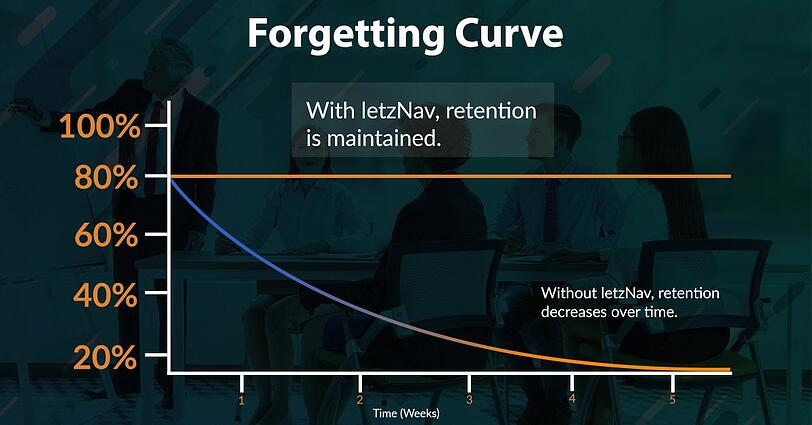 The-Forgetting-Curve-1