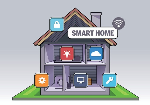 How a Smart Home can be Both an Advantage and Disadvantage