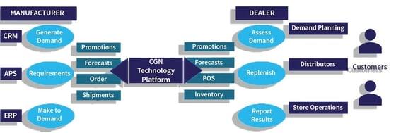 Manufacturer diagram victor-429288-edited