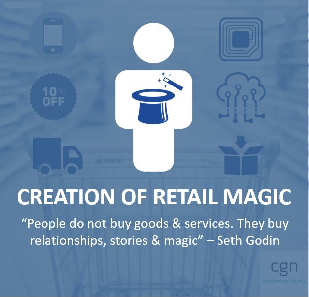 Retail Magic